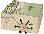 تحقیق-دلیل-پیدایش-زمین-لرزه