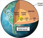 تحقیق-بررسی-مفاهیم-زلزله