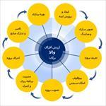 پاورپوینت-كتاب-اصول-مديريت-اسلامي-و-الگوهاي-آن-تالیف-حجت-الاسلام-دكتر-ولي-الله-نقي-پورفر